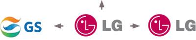Grupo LG
