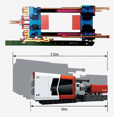 Máquinas de Moldagem por Injeção Híbrida - Economia de Energia